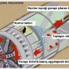 Tünel Açma Makinası (TBM) Galerisi