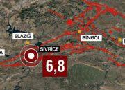 Elazığ Depremi'nde Son Durum