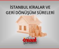 İstanbul İlçelerinin Kiraları ve Geri Dönüşüm Süreleri Ne Kadar?