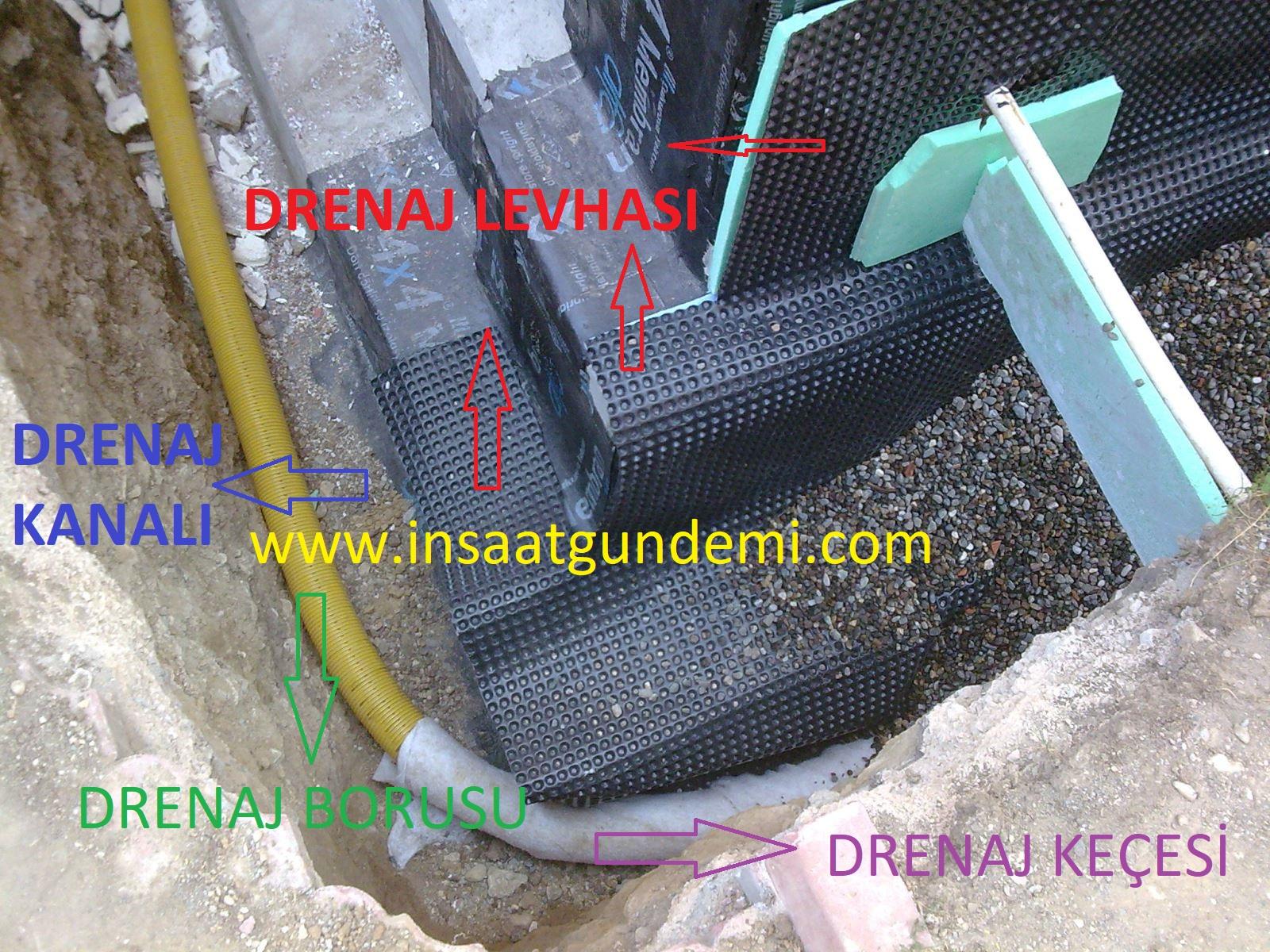 drenaj nasıl yapılır