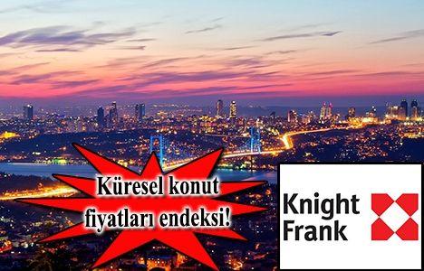 Konutta en büyük fiyat artışı Türkiye'de oldu